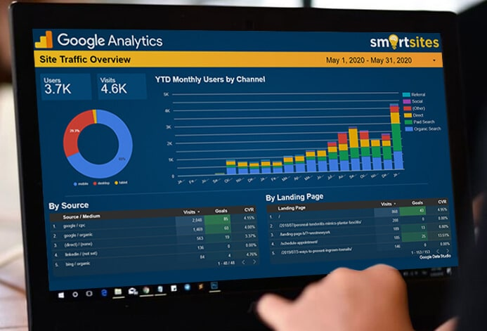 Opportunity with detailed SEO analysis