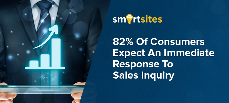 Get more from your marketing campaign with immediate response to sales inquiry