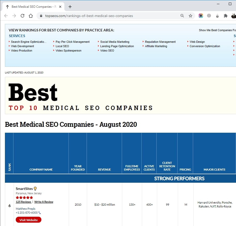 SmartSites Listed in Top Medical SEO Companies