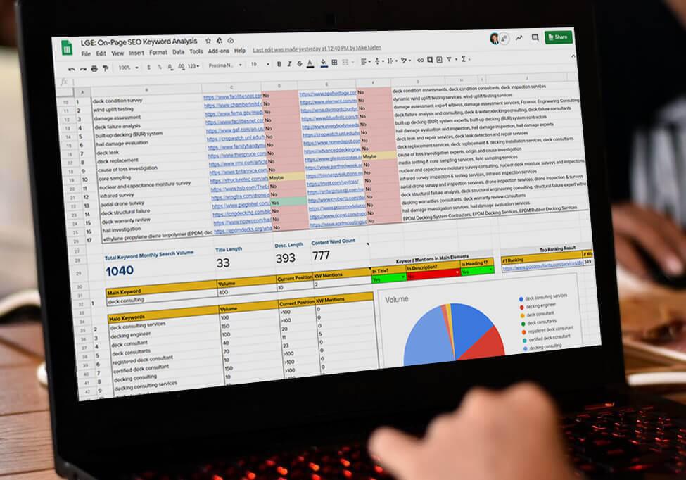 On-Page SEO keyword analysis report