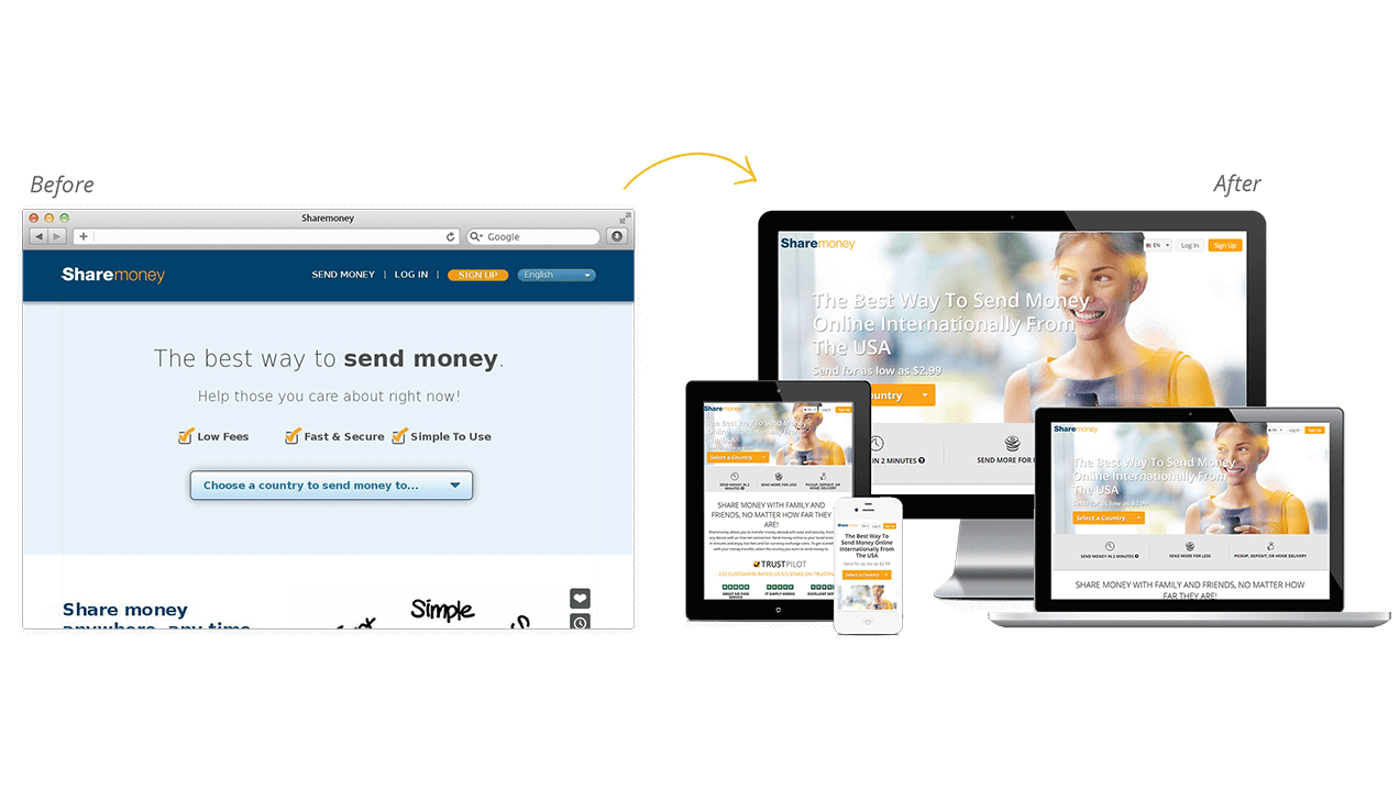 Sharemoney Before After Website Design