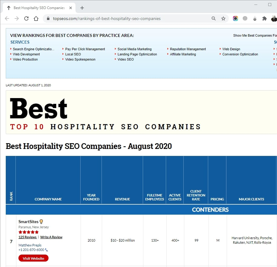 SmartSites Listed in Top Hospitality SEO Services