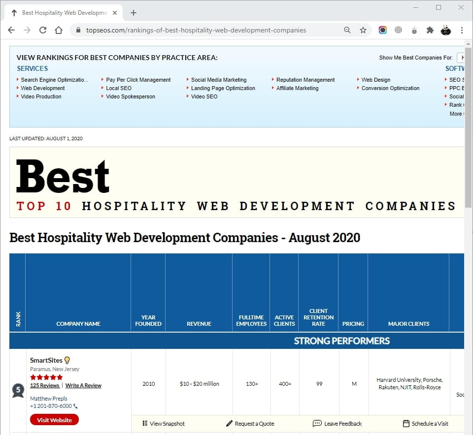 SmartSites Listed in Top Hospitality Web Development