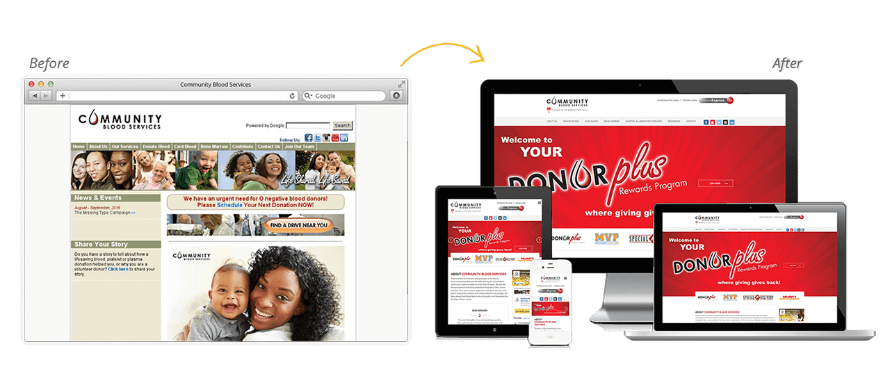 Community Blood Services Website Redesign Before After