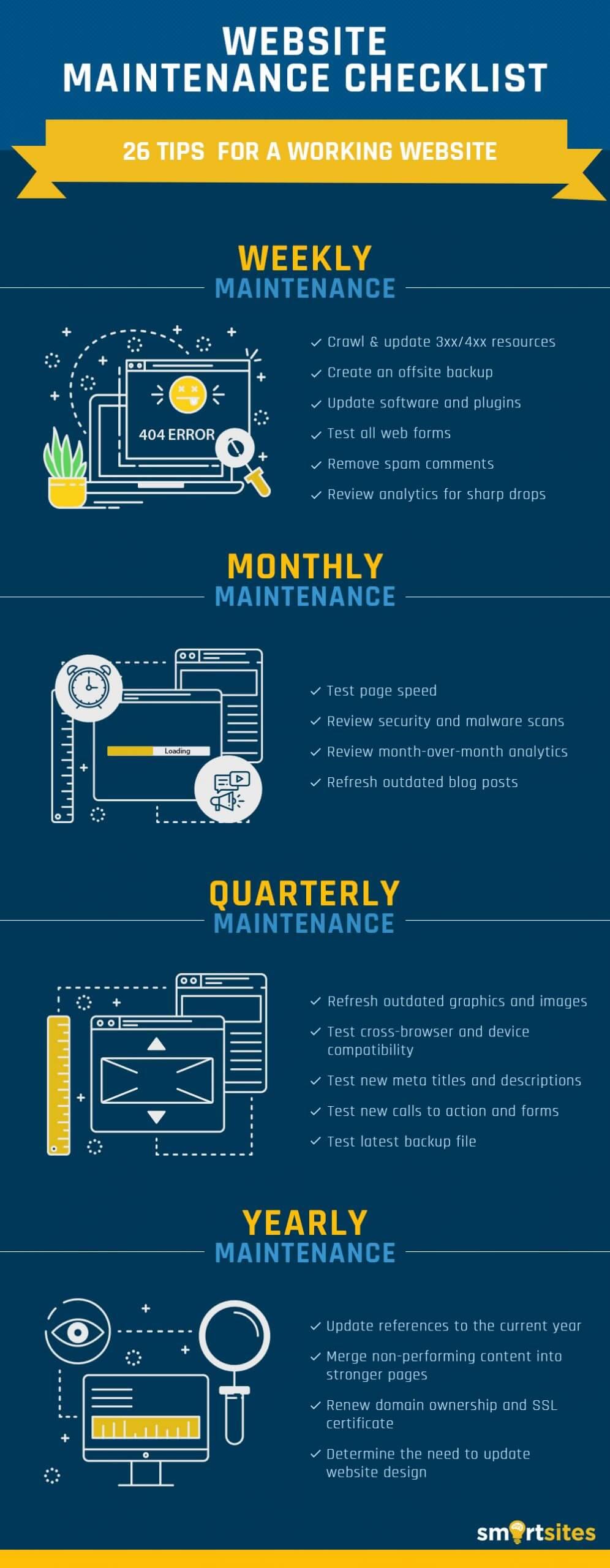 Website Maintenance Checklist